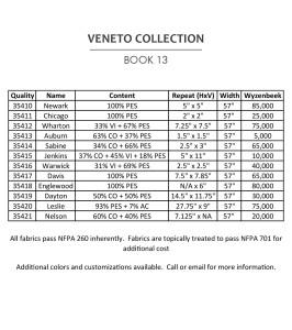 https://www.taffard.com/wp-content/uploads/2018/10/Veneto-13-memo-Ebook-30-266x300.jpg